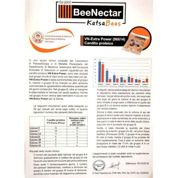 Candito BeeNectar VN-Power 1Kg proteico contro varroa e nosema
